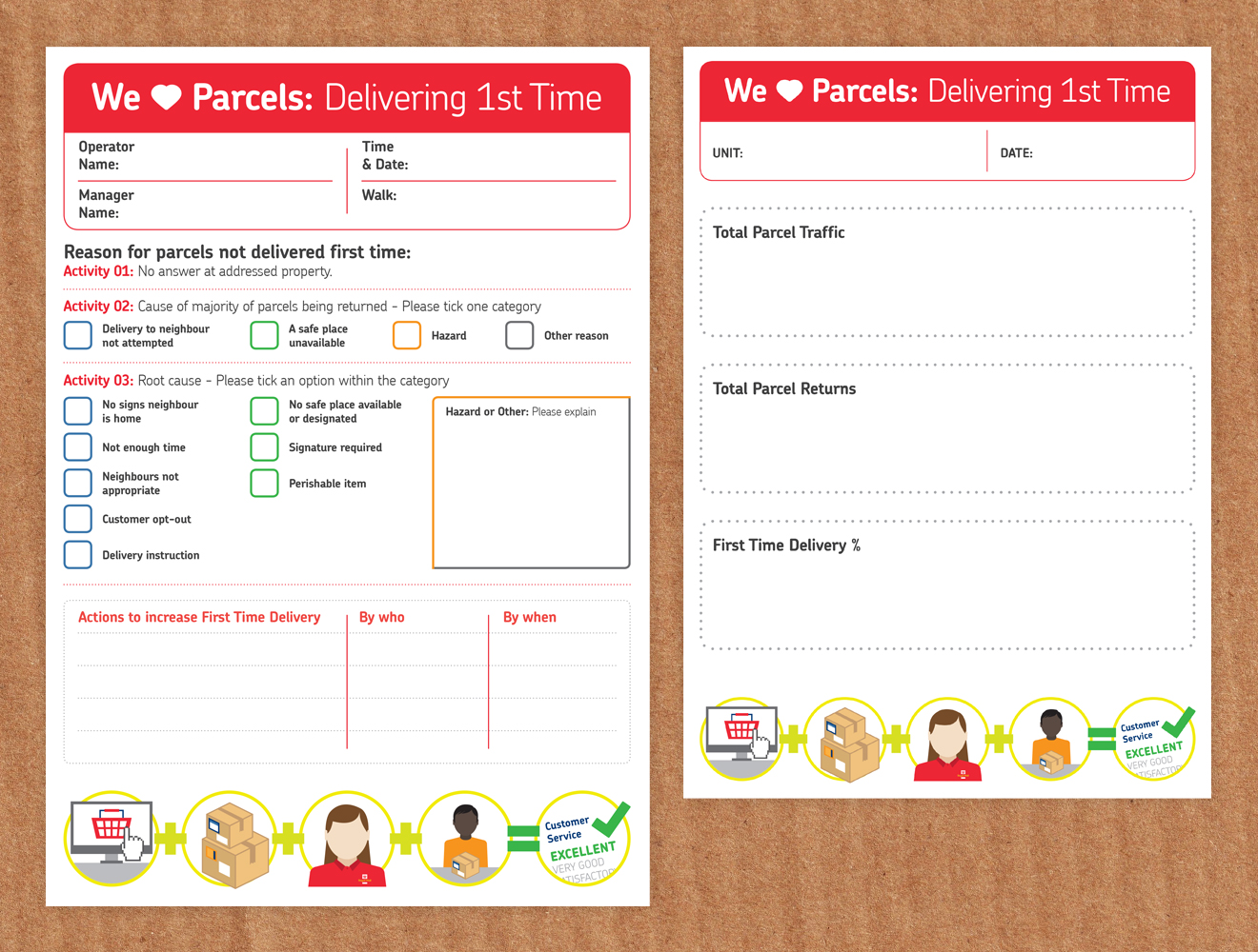 Internal documents designed by me & alan for Royal Mail